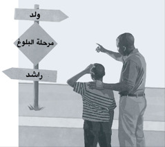 اب وابنه ينظران الى لافتة تشير الى مرحلة البلوغ التي يجتازها الولد ليصل الى سن الرشد.