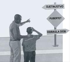 Otac i sin stoje ispred putokaza koji pokazuje da je pubertet prijelazno razdoblje između djetinjstva i odrasle dobi