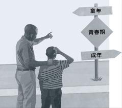 父親和兒子看著路標,上面分別寫著童年、青春期和成年三個人生階段
