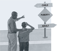 A father and son look at a signpost showing puberty on the road from childhood to adulthood