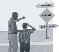 Padre e figlio guardano un cartello stradale che colloca la pubertà a metà strada tra l'infanzia e l'età adulta