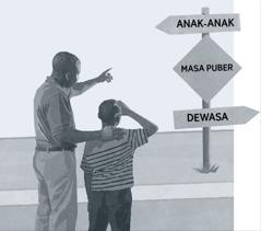 Seorang ayah dan anak melihat tanda yang menunjukkan bahwa masa puber adalah masa peralihan dari anak-anak menjadi dewasa