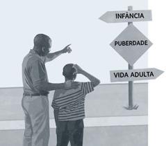 Pai mostrando ao filho uma placa que indica que a puberdade faz parte da estrada que leva da infância para a vida adulta