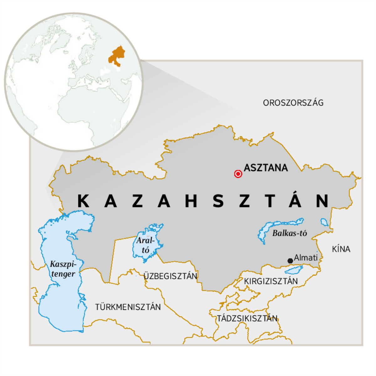 Latogatas Kazahsztanba