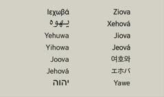 Ιεχωβά, το όνομα του Θεού σε διάφορες γλώσσες
