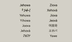 Imię Boga — Jehowa — wróżnych językach