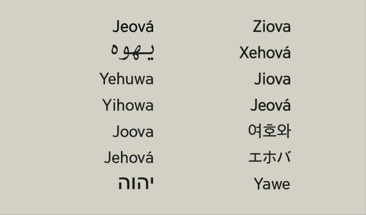 8b8564ae9d O que a Bíblia diz sobre o nome de Deus