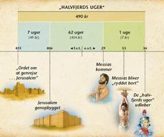 Oversigt: Profetien om de 70 åruger i Daniels Bog, kapitel 9, forudsiger hvornår Messias skulle fremstå