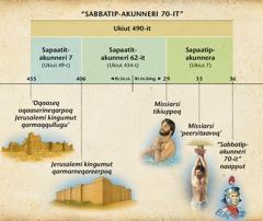Nalunaarsukkat: Sapaatit-akunneri 70-it pillugit siulittuut Danieli 9-miittoq Missiarsip tikiunnissaa siulittuutigineqarpoq