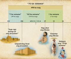 Tsart: Ang setenta ka semana sa Daniel 9 nagatagna sang pag-abot sang Mesias