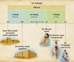 Bilt: De Profezeiunk von de 70 Wäakj en Daniel, Kapitel 9 säd, wanea de Messias komen wudd