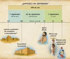 Grafic: Profeţia despre cele şaptezeci de săptămâni din Daniel, capitolul9, vorbeşte despre venirea lui Mesia