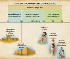 Itshathi: Isiphrofetho esikuDanyeli isahluko 9 esimayelana lamaviki angamatshumi ayisikhombisa sisitshela ngokuza kukaMesiya
