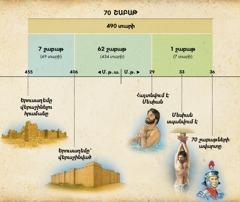 Աղյուսակ. Յոթանասուն շաբաթների մասին Դանիելի մարգարեությունը կանխագուշակում է Մեսիայի գալուստը