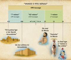 Siata: O le valoaga i vaiaso e fitu sefulu o loo i le Tanielu e 9, na valoia ai le oo mai o le Mesia