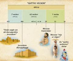 Tabell: Hans profetia i Daniel 9 om de 70 årsveckorna tar oss till exakt det år Jesus blev Messias.