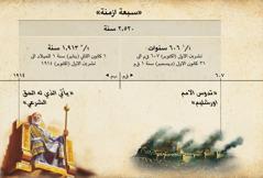 اطار: السبعة ازمنة، او الازمنة المعينة للأمم، امتدت ٢٬٥٢٠ سنة بدءا من دمار اورشليم وانتهت حتى تشرين الاول (اكتوبر) ١٩١٤