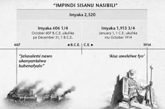 Cati: Impindi 7, nenli impindi sha bena fyalo, ukupenda ukutatikila pa kuwa kwa Jelusalemi mpaka imyaka 2,520 ukushilila mu October?1914