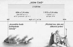 Nákres: Sedm časů neboli časy pohanů, které trvaly 2 520 let od pádu Jeruzaléma do října 1914