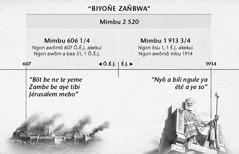nkpwas: Biyoñe zangbwal, nge éyoñe begenti, avale b'abo tañe ya éyoñe Jérusalen a nga ku akekui éyoñe mimbu 2 520