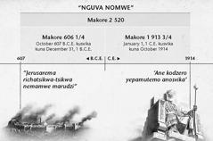 Chati: Nguva nomwe, kana kuti nguva dzemamwe marudzi dzinoverengwa kutangira pakaparadzwa Jerusarema kusvikira panopera makore 2 520 muna October 1914