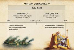 Tchati: Nthawi zokwanira 7, kapena kuti nthawi za anthu a mitundu ina, zomwe zimayambira nthawi imene Yerusalemu anagonjetsedwa mpaka mu October 1914, zomwe ndi zaka 2,520