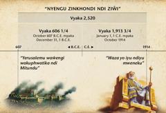 [[Chakujambula/Vithuzithuzi on page 216]