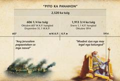 Tsart: Ang pito ka panahon, o ang panahon sa mga Hentil, nagsugod sa pagkapukan sa Jerusalem hangtod sa natapos ang 2,520 ka tuig sa Oktubre1914