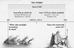 Chart: Ini itiaba, m̀mê ini mme gentile emi edide isua 2,520. Ẹbat enye ọtọn̄ọde ke ini ẹkesobode Jerusalem tutu enye ọduọ ke October 1914