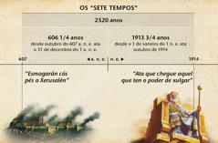 Táboa: os sete tempos, ou tempos dos xentís, calculados desde acaída de Xerusalén. Os 2520anos remataron en outubro de 1914