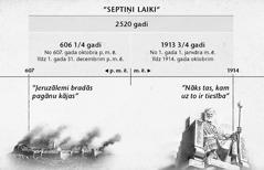 Laika ass: Septiņi laiki jeb pagānu laiki, kas sākās ar Jeruzalemes ieņemšanu, turpinājās 2520 gadus un beidzās 1914.gada oktobrī