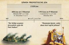 Bilt: De säwen profeetische Joa (de Heiden äare Tiet) dieeden 2520 Joa; von dan, aus Jerusalem enjenomen wort, bat Oktooba 1914