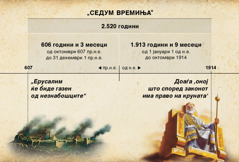 Табела: Седумте времиња, односно времињата на незнабошците — од уништувањето на Ерусалим до октомври 1914 год., кога завршиле 2.520-те години