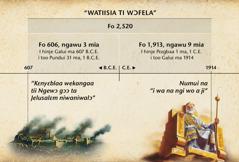 Satii: Watiisia ti wɔfela, ɔɔ kɛnyɛisia ti watii, bi fo 2,520 gbawanga hinje wati na ma ti Jelusalɛm niwaniwani, a too Galui lɔ ma 1914