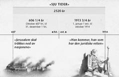 Oversikt: De sju tider, eller hedningenes tider, regnet fra Jerusalems fall til de 2520 årene endte i oktober 1914