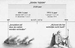 Tabel: de zeven tijden, of de tijden der heidenen, gerekend vanaf de val van Jeruzalem tot het einde van de 2520 jaar in oktober 1914