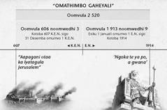 Chart: Omathimbo gaheyali, nenge omathimbo gaapagani, oga yalulwa okuza sho Jerusalem sha teka po sigo osho omimvo 2 520 dha hulu muKotoba 1914