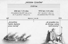"""Diagram: """"Siedem czasów"""", czyli czasy pogan — 2520 lat liczone od upadku Jerozolimy do października 1914"""