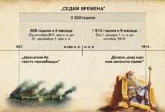 Табела: Седам времена, то јест времена незнабожаца, почињу падом Јерусалима, трају 2520 година и завршавају се у октобру 1914.