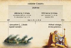 Razpredelnica: Sedem časov oziroma časi narodov trajajo 2520 let, od padca Jeruzalema do oktobra 1914.