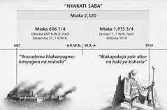 Chati: Nyakati saba, au nyakati za mataifa, zilianza kuhesabiwa Yerusalemu lilipoharibiwa hadi miaka 2,520 ilipoisha Oktoba 1914