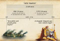 Tabela: Os sete tempos, ou os tempos dos gentios, contados desde a queda de Jerusalém até 2.520anos terminaram em outubro de 1914