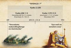Tchati: Nyengo 7, panji kuti nyengo za Ŵamitundu, zikatora vyaka 2,520 ndipo zikamara mu Okutobala 1914