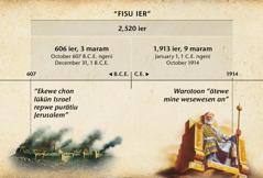 Chart: Ewe fisu fansoun are án chón lúkún Israel nemenem a poputá seni talóón Jerusalem tori 2,520 ier ra ló me a much lón October 1914