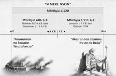 Adaka: mmere nson anaa Amanaman mmere; efi bere a wɔsɛee Yerusalem kosi sɛ mfe 2,520 no baa awiei wɔ October 1914