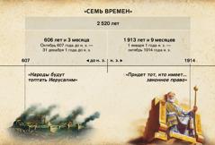 Таблица: Семь времен, или времена язычников,— 2520лет, отсчитываемые от падения Иерусалима, закончились в октябре 1914года