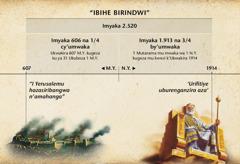 Imbonerahamwe: Ibihe birindwi, nanone byitwa ibihe by'Amahanga, bibarwa uhereye igihe Yerusalemu yarimburiwe kugeza igihe imyaka 2.520 yarangiriye mu Kwakira 1914