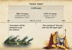 Chart: The seven times, or times of the Gentiles, calculated from Jerusalem's fall until 2,520 years ended in October 1914