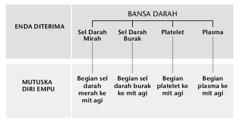 [Charta ba lambar 216]