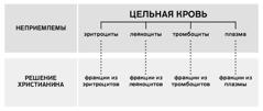 Таблица, страница216